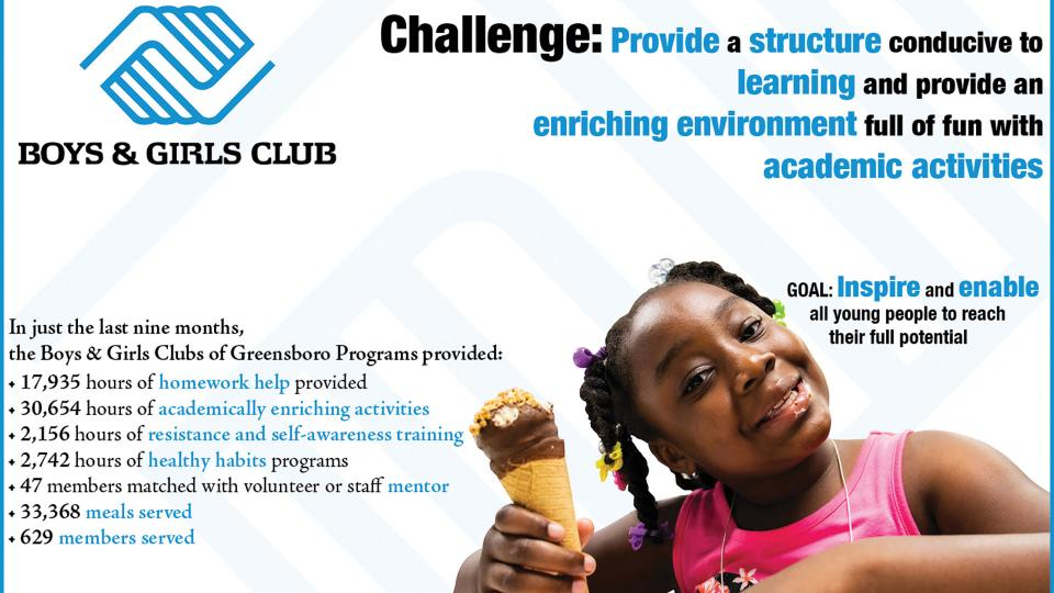 The Boys and Girls Club of Greensboro